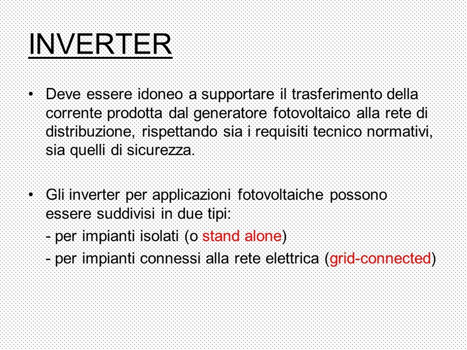 INVERTER Deve essere idoneo a supportare il trasferimento della corrente prodotta dal generatore fotovoltaico alla rete di distribuzione, rispettando
