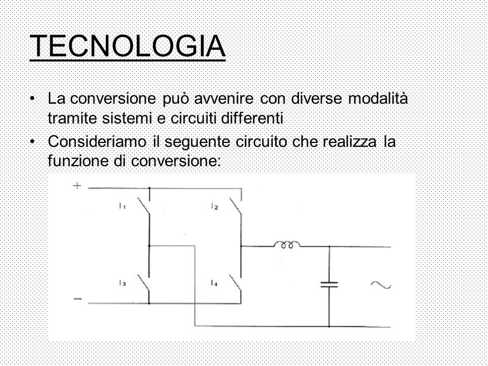 TECNOLOGIA La conversione può avvenire con diverse modalità tramite sistemi e circuiti differenti Consideriamo il seguente circuito che realizza la fu