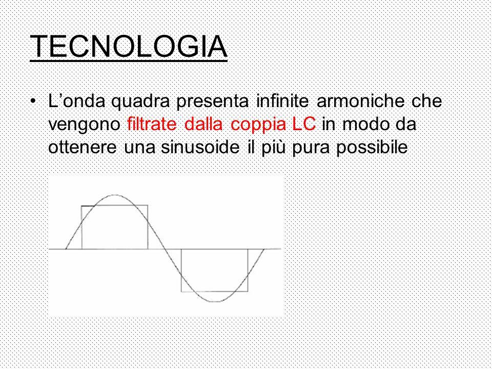TECNOLOGIA Londa quadra presenta infinite armoniche che vengono filtrate dalla coppia LC in modo da ottenere una sinusoide il più pura possibile