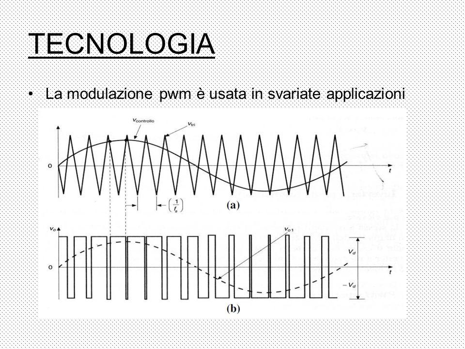 TECNOLOGIA La modulazione pwm è usata in svariate applicazioni