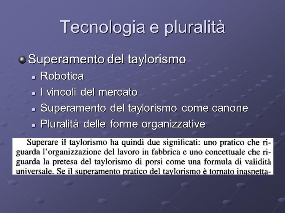 Tecnologia e pluralità Superamento del taylorismo Robotica Robotica I vincoli del mercato I vincoli del mercato Superamento del taylorismo come canone