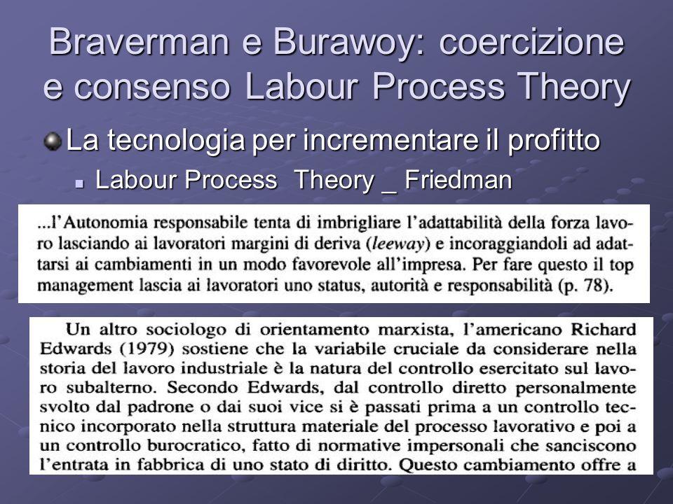 Braverman e Burawoy: coercizione e consenso Labour Process Theory La tecnologia per incrementare il profitto Labour Process Theory _ Friedman Labour P