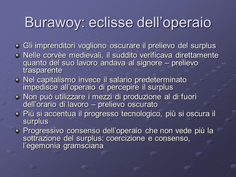 Burawoy: eclisse delloperaio Gli imprenditori vogliono oscurare il prelievo del surplus Nelle corvèe medievali, il suddito verificava direttamente qua