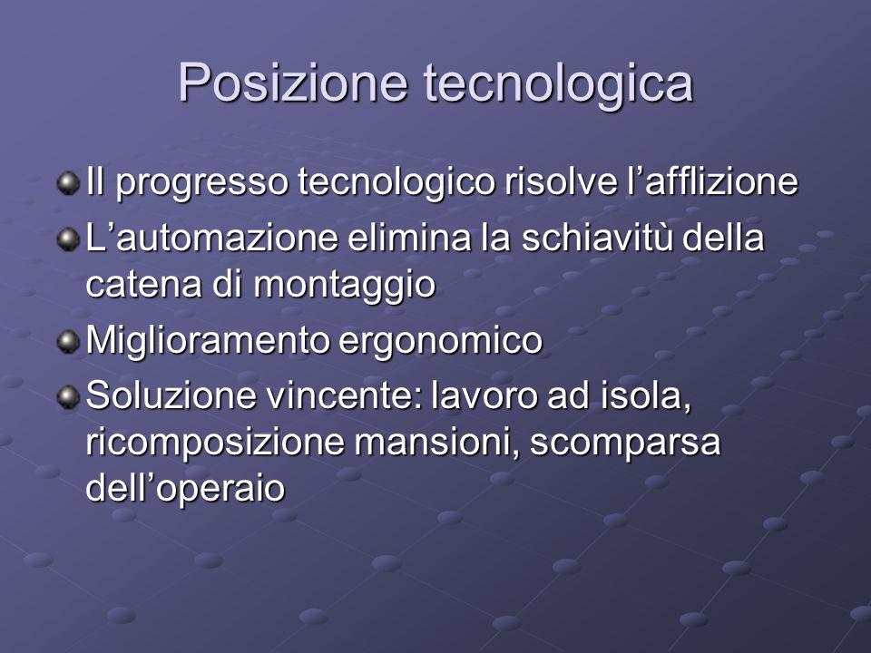 Posizione tecnologica Il progresso tecnologico risolve lafflizione Lautomazione elimina la schiavitù della catena di montaggio Miglioramento ergonomic