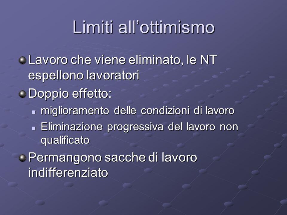 Limiti allottimismo Lavoro che viene eliminato, le NT espellono lavoratori Doppio effetto: miglioramento delle condizioni di lavoro miglioramento dell