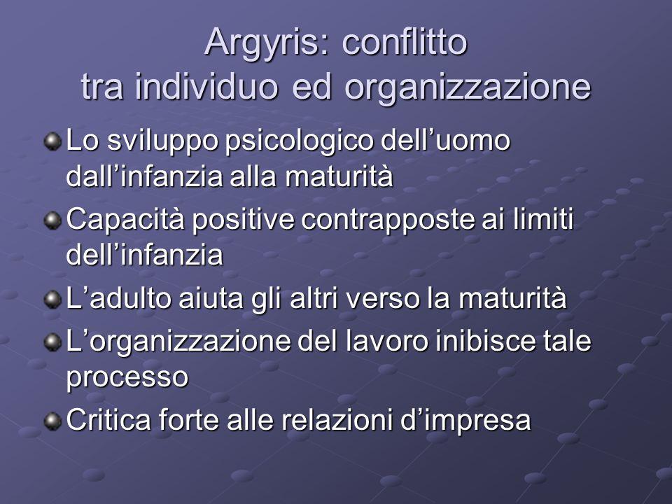 Argyris: conflitto tra individuo ed organizzazione Lo sviluppo psicologico delluomo dallinfanzia alla maturità Capacità positive contrapposte ai limit