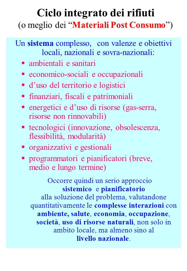 Ciclo integrato dei rifiuti (o meglio dei Materiali Post Consumo) Un sistema complesso, con valenze e obiettivi locali, nazionali e sovra-nazionali: a