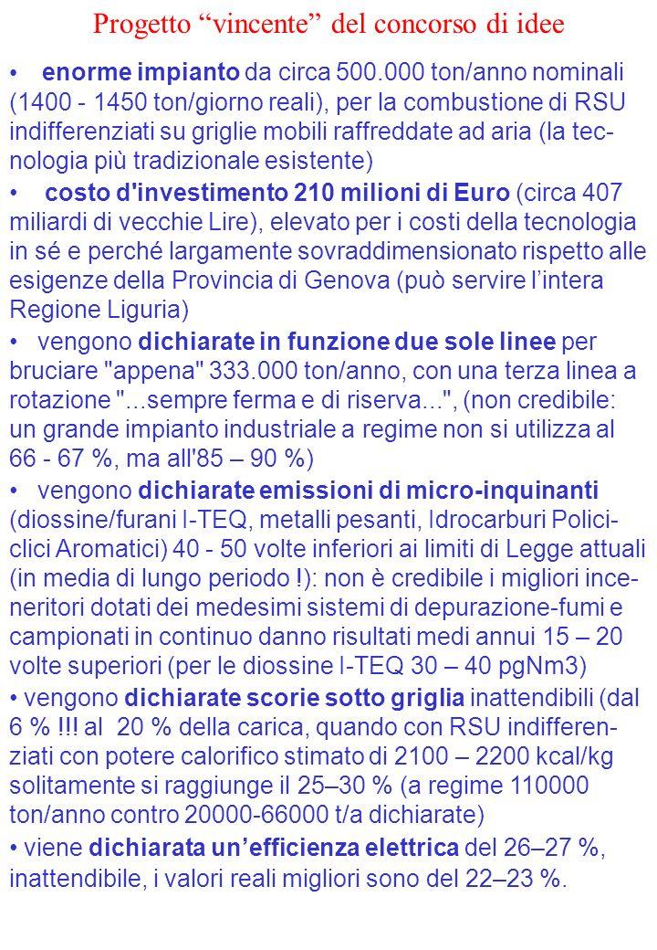 Progetto vincente del concorso di idee enorme impianto da circa 500.000 ton/anno nominali (1400 - 1450 ton/giorno reali), per la combustione di RSU indifferenziati su griglie mobili raffreddate ad aria (la tec- nologia più tradizionale esistente) costo d investimento 210 milioni di Euro (circa 407 miliardi di vecchie Lire), elevato per i costi della tecnologia in sé e perché largamente sovraddimensionato rispetto alle esigenze della Provincia di Genova (può servire lintera Regione Liguria) vengono dichiarate in funzione due sole linee per bruciare appena 333.000 ton/anno, con una terza linea a rotazione ...sempre ferma e di riserva... , (non credibile: un grande impianto industriale a regime non si utilizza al 66 - 67 %, ma all 85 – 90 %) vengono dichiarate emissioni di micro-inquinanti (diossine/furani I-TEQ, metalli pesanti, Idrocarburi Polici- clici Aromatici) 40 - 50 volte inferiori ai limiti di Legge attuali (in media di lungo periodo !): non è credibile i migliori ince- neritori dotati dei medesimi sistemi di depurazione-fumi e campionati in continuo danno risultati medi annui 15 – 20 volte superiori (per le diossine I-TEQ 30 – 40 pgNm3) vengono dichiarate scorie sotto griglia inattendibili (dal 6 % !!.