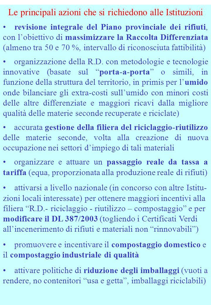 Le principali azioni che si richiedono alle Istituzioni revisione integrale del Piano provinciale dei rifiuti, con lobiettivo di massimizzare la Racco