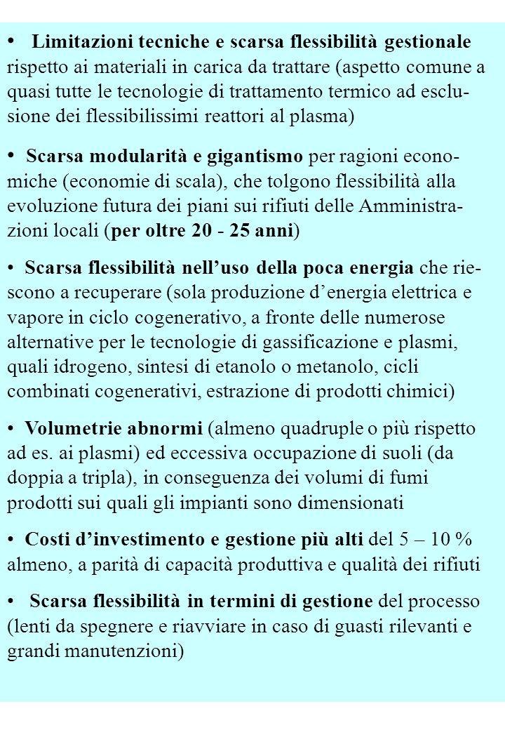Limitazioni tecniche e scarsa flessibilità gestionale rispetto ai materiali in carica da trattare (aspetto comune a quasi tutte le tecnologie di tratt