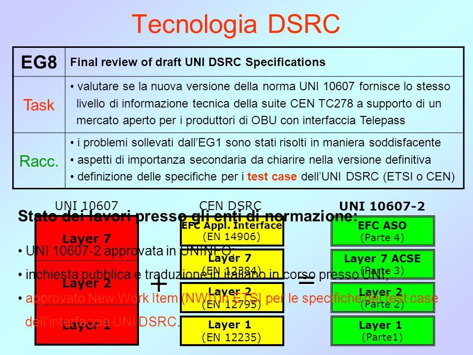 Tecnologia DSRC EG8 Final review of draft UNI DSRC Specifications Task valutare se la nuova versione della norma UNI 10607 fornisce lo stesso livello di informazione tecnica della suite CEN TC278 a supporto di un mercato aperto per i produttori di OBU con interfaccia Telepass Racc.