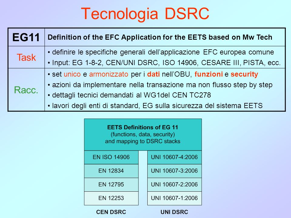 Tecnologia DSRC EG11 Definition of the EFC Application for the EETS based on Mw Tech Task definire le specifiche generali dellapplicazione EFC europea