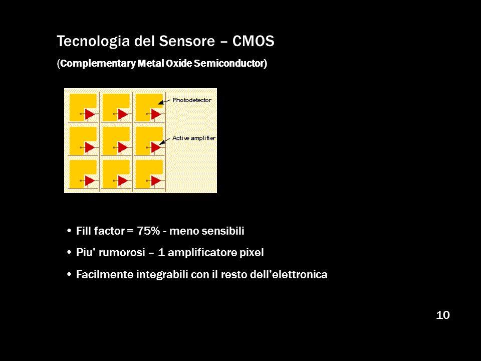 10 Tecnologia del Sensore – CMOS (Complementary Metal Oxide Semiconductor) Fill factor = 75% - meno sensibili Piu rumorosi – 1 amplificatore pixel Fac