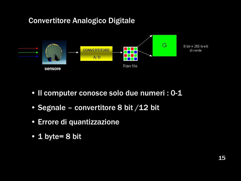 15 Convertitore Analogico Digitale Il computer conosce solo due numeri : 0-1 Segnale – convertitore 8 bit /12 bit Errore di quantizzazione 1 byte= 8 b