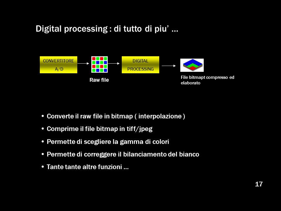 17 CONVERTITORE A/D Raw file DIGITAL PROCESSING File bitmapt compresso ed elaborato Digital processing : di tutto di piu … Converte il raw file in bit