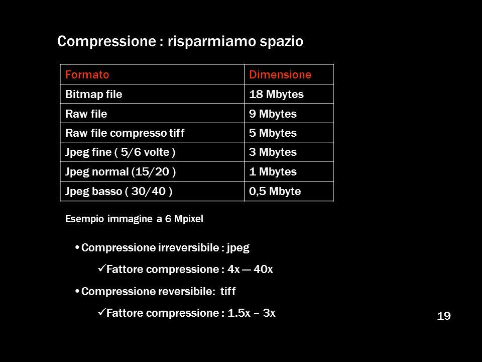 19 Compressione : risparmiamo spazio Compressione irreversibile : jpeg Fattore compressione : 4x 40x Compressione reversibile: tiff Fattore compressio