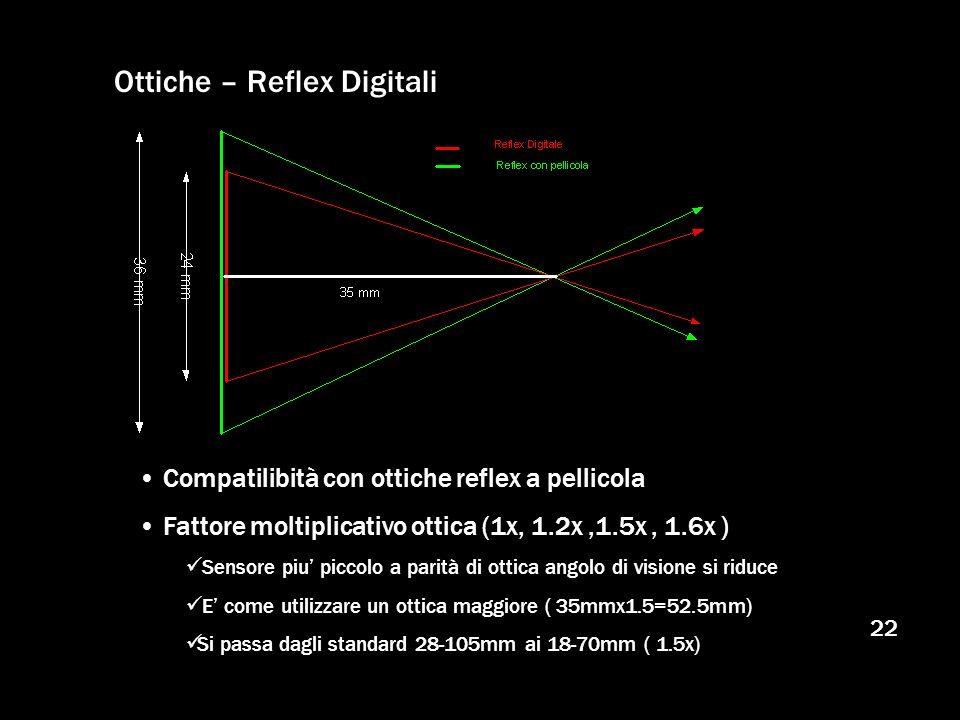 22 Ottiche – Reflex Digitali Compatilibità con ottiche reflex a pellicola Fattore moltiplicativo ottica (1x, 1.2x,1.5x, 1.6x ) Sensore piu piccolo a p