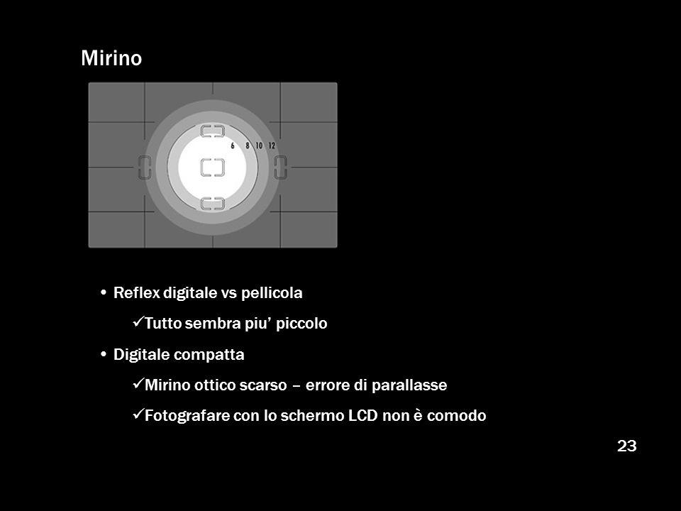23 Mirino Reflex digitale vs pellicola Tutto sembra piu piccolo Digitale compatta Mirino ottico scarso – errore di parallasse Fotografare con lo scher