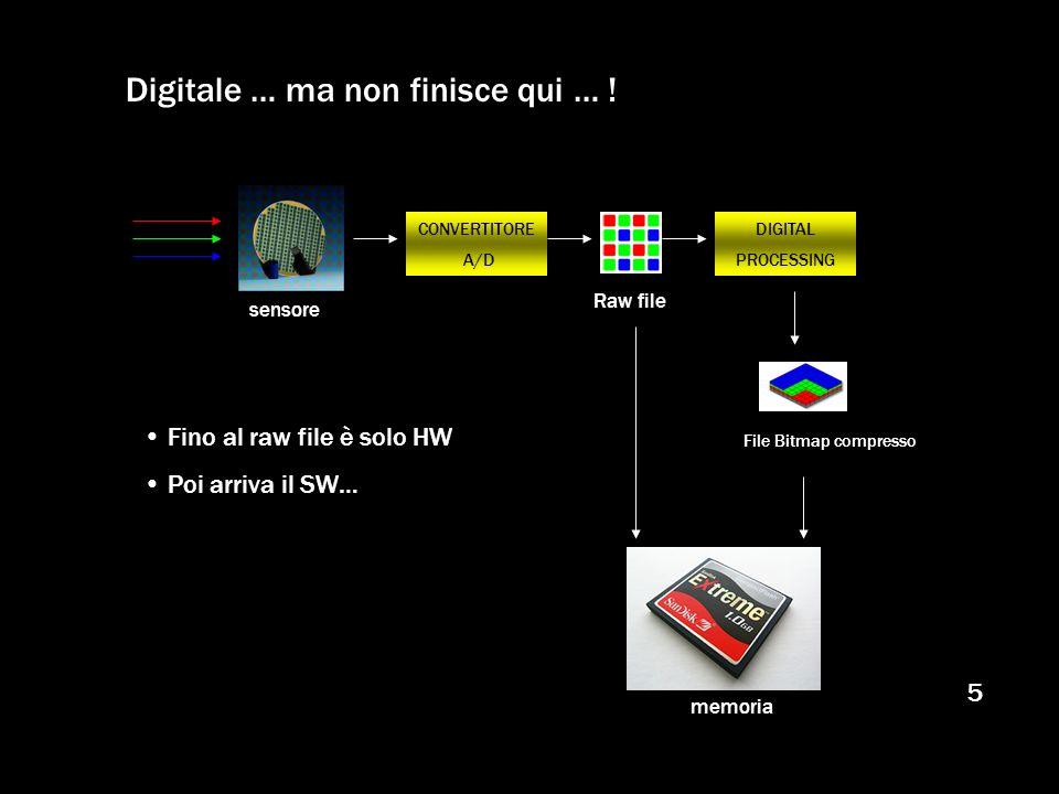 5 Digitale … ma non finisce qui … ! CONVERTITORE A/D sensore Raw file DIGITAL PROCESSING File Bitmap compresso memoria Fino al raw file è solo HW Poi