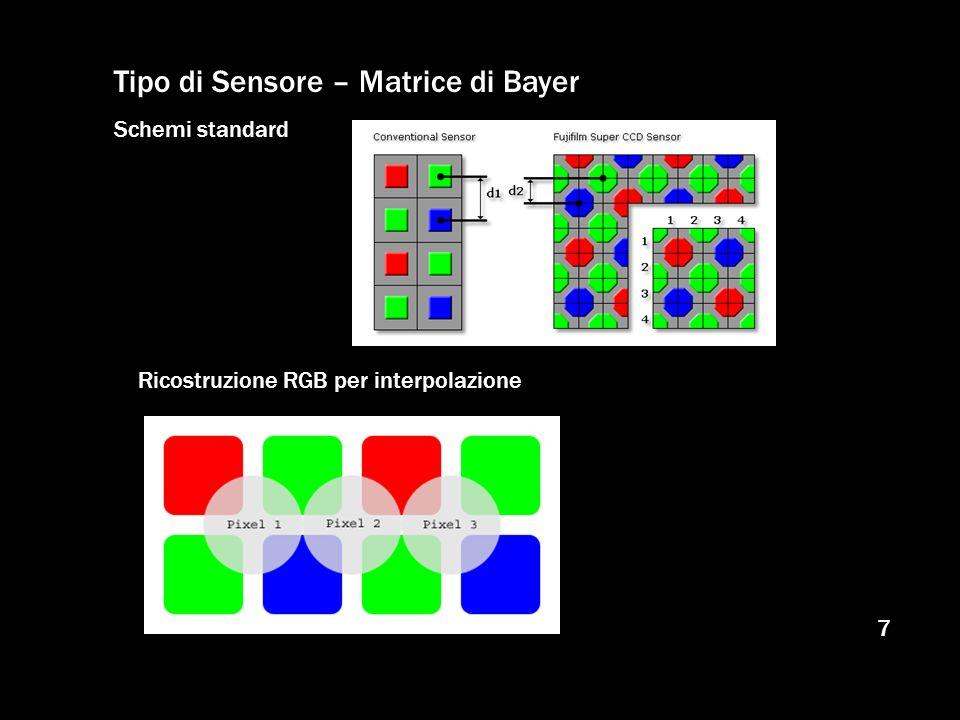 8 Tipo di Sensore – 3 Canali - Foveon Tecnologia poco diffusa : Sigma Digital Reflex – Polaroid Moltiplicate la risoluzione x 3