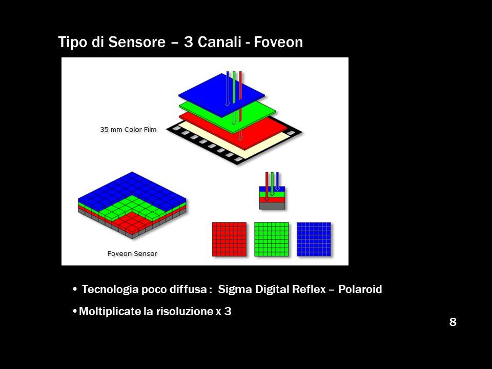 9 Tecnologia del Sensore – CCD ( Charge-coupled devices ) Fill factor = 100% - molto sensibili Meno rumore – 1 amplificatore per linea Tecnologia + diffusa in assoluto