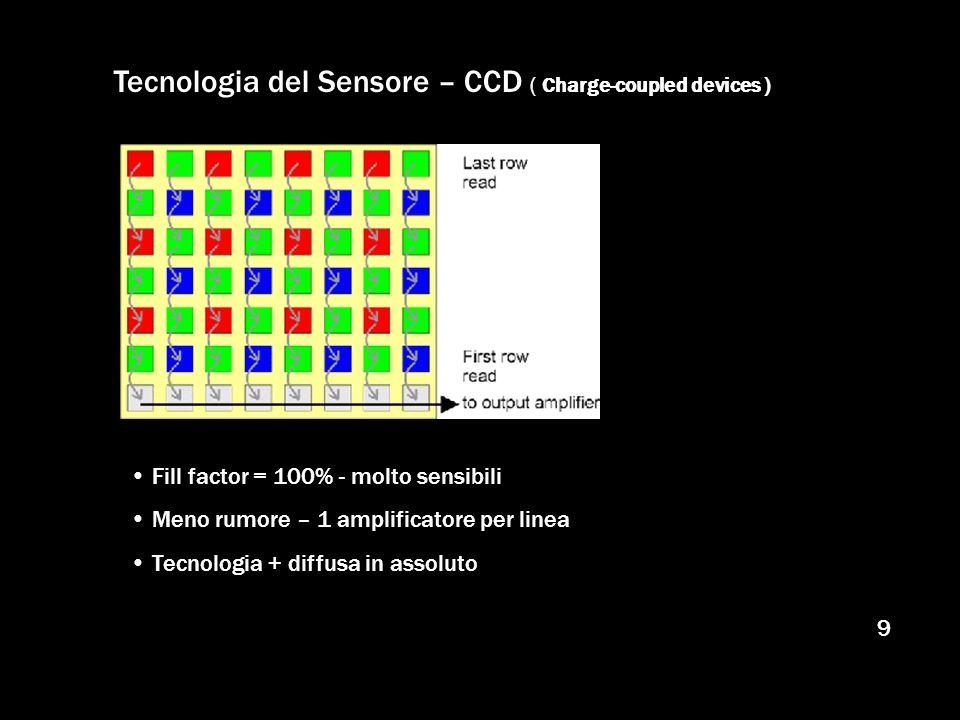 9 Tecnologia del Sensore – CCD ( Charge-coupled devices ) Fill factor = 100% - molto sensibili Meno rumore – 1 amplificatore per linea Tecnologia + di