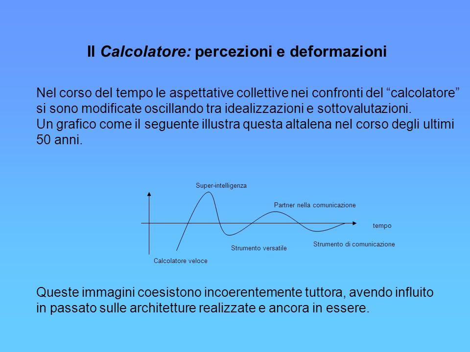 Fino agli anni 70 i sistemi di trattamento delle informazioni erano costruiti su una architettura omogenea: le differenze erano solo in funzione delle dimensioni, delle tipologie applicative e della modalità di interazione con il sistema.