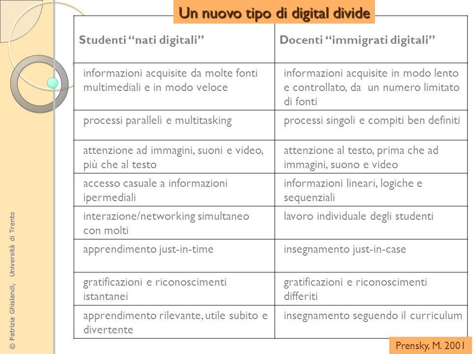 © Patrizia Ghislandi, Università di Trento 5 Studenti nati digitaliDocenti immigrati digitali informazioni acquisite da molte fonti multimediali e in