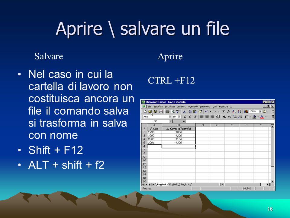16 Aprire \ salvare un file Nel caso in cui la cartella di lavoro non costituisca ancora un file il comando salva si trasforma in salva con nome Shift + F12 ALT + shift + f2 SalvareAprire CTRL +F12