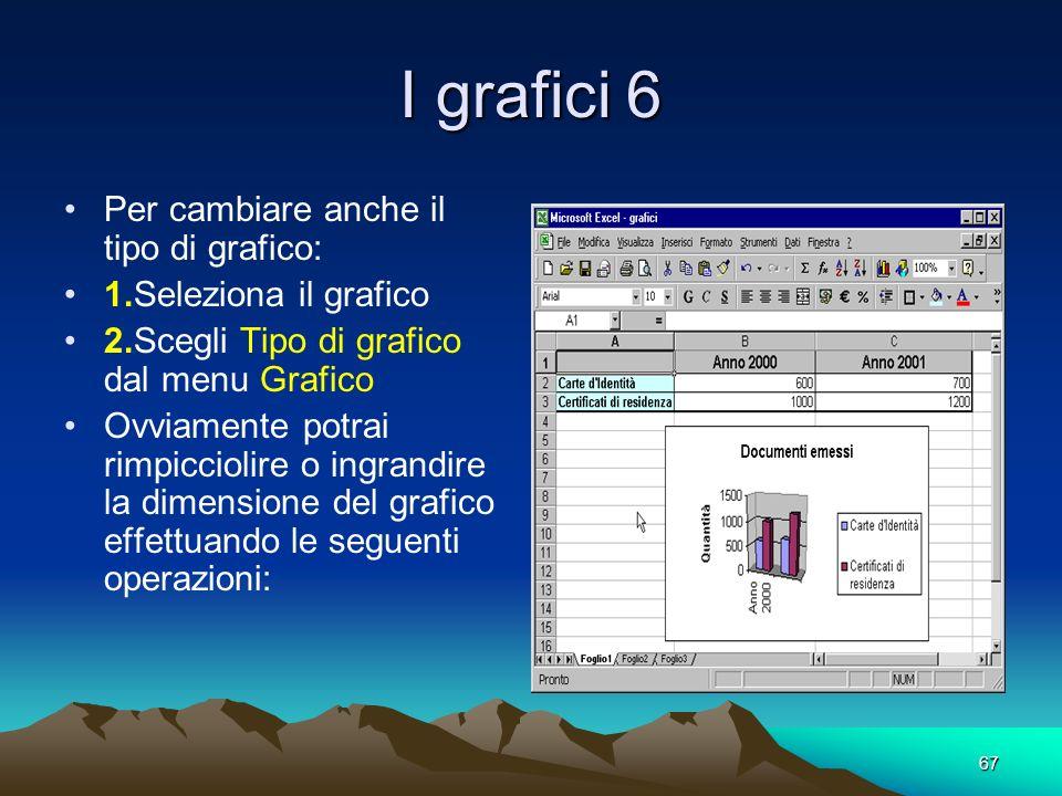 67 I grafici 6 Per cambiare anche il tipo di grafico: 1.Seleziona il grafico 2.Scegli Tipo di grafico dal menu Grafico Ovviamente potrai rimpicciolire o ingrandire la dimensione del grafico effettuando le seguenti operazioni: