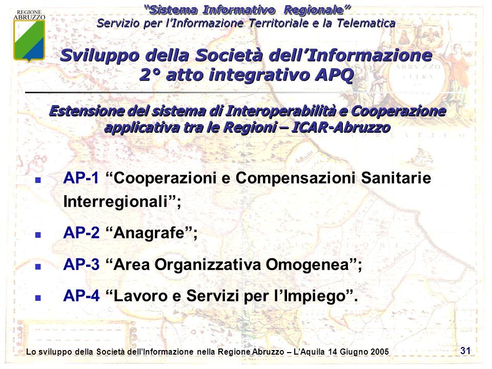 Sistema Informativo Regionale Servizio per lInformazione Territoriale e la Telematica Sistema Informativo Regionale Servizio per lInformazione Territoriale e la Telematica Lo sviluppo della Società dellInformazione nella Regione Abruzzo – LAquila 14 Giugno 2005 31 AP-1 Cooperazioni e Compensazioni Sanitarie Interregionali; AP-2 Anagrafe; AP-3 Area Organizzativa Omogenea; AP-4 Lavoro e Servizi per lImpiego.