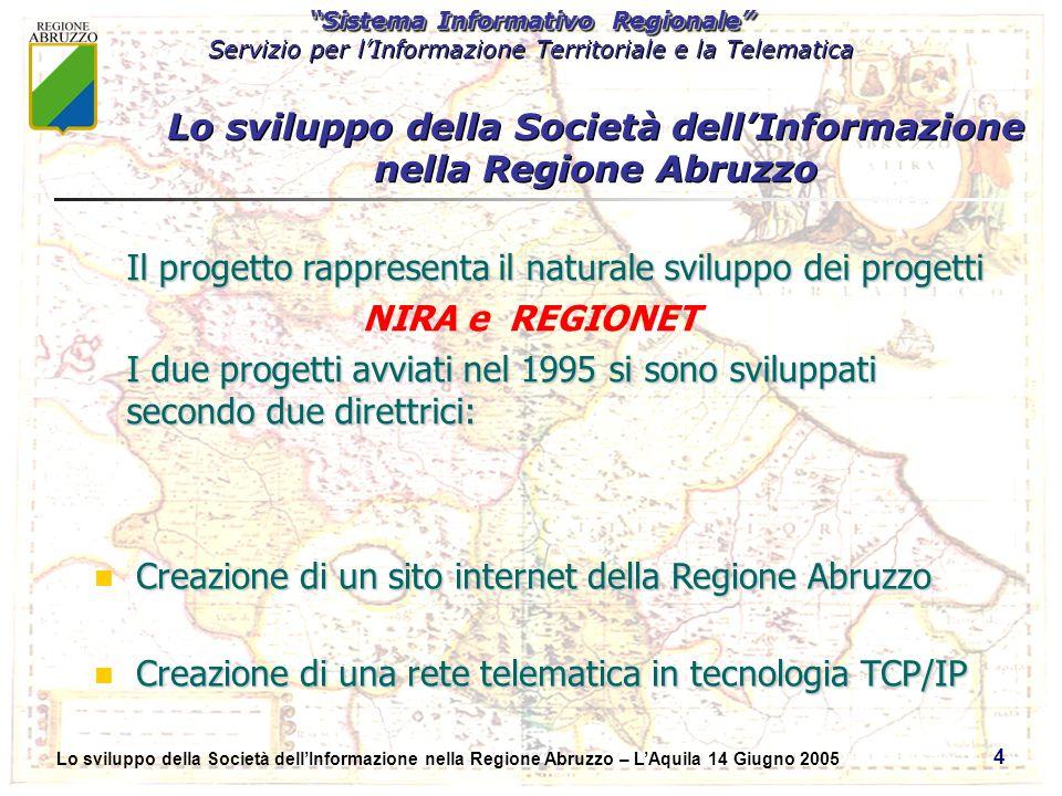 Sistema Informativo Regionale Servizio per lInformazione Territoriale e la Telematica Sistema Informativo Regionale Servizio per lInformazione Territoriale e la Telematica Lo sviluppo della Società dellInformazione nella Regione Abruzzo – LAquila 14 Giugno 2005 4 Lo sviluppo della Società dellInformazione nella Regione Abruzzo Il progetto rappresenta il naturale sviluppo dei progetti NIRA e REGIONET I due progetti avviati nel 1995 si sono sviluppati secondo due direttrici: Creazione di una rete telematica in tecnologia TCP/IP Creazione di un sito internet della Regione Abruzzo
