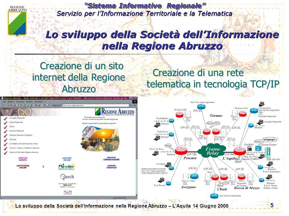 Sistema Informativo Regionale Servizio per lInformazione Territoriale e la Telematica Sistema Informativo Regionale Servizio per lInformazione Territoriale e la Telematica Lo sviluppo della Società dellInformazione nella Regione Abruzzo – LAquila 14 Giugno 2005 5 Lo sviluppo della Società dellInformazione nella Regione Abruzzo Creazione di un sito internet della Regione Abruzzo Creazione di una rete telematica in tecnologia TCP/IP