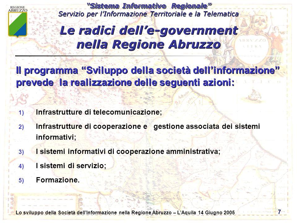 Sistema Informativo Regionale Servizio per lInformazione Territoriale e la Telematica Sistema Informativo Regionale Servizio per lInformazione Territoriale e la Telematica Lo sviluppo della Società dellInformazione nella Regione Abruzzo – LAquila 14 Giugno 2005 7 1) Infrastrutture di telecomunicazione; 2) Infrastrutture di cooperazione e gestione associata dei sistemi informativi; 3) I sistemi informativi di cooperazione amministrativa; 4) I sistemi di servizio; 5) Formazione.