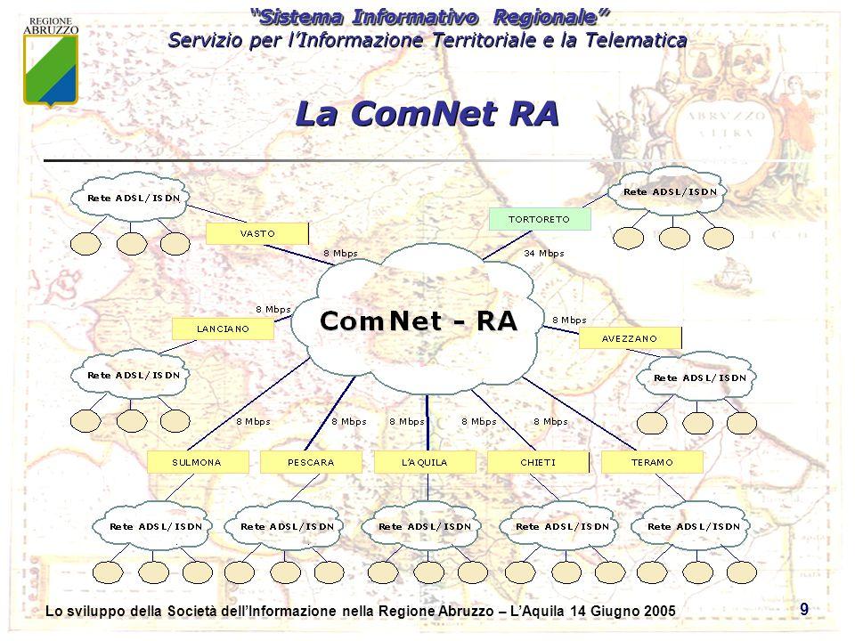 Sistema Informativo Regionale Servizio per lInformazione Territoriale e la Telematica Sistema Informativo Regionale Servizio per lInformazione Territoriale e la Telematica Lo sviluppo della Società dellInformazione nella Regione Abruzzo – LAquila 14 Giugno 2005 30 Intervento INF-1 Realizzazione dellInfrastruttura di base per lInteroperabilità e la Cooperazione Applicativa a livello interregionale ha come obiettivo la realizzazione dellinfrastruttura fisica e logica indispensabile per la Cooperazione Applicativa interregionale.