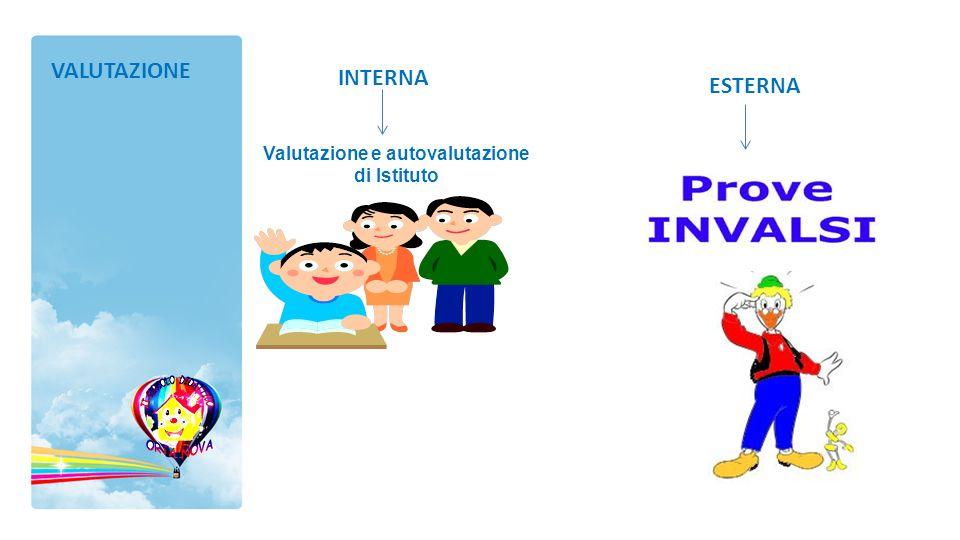Valutazione e autovalutazione di Istituto VALUTAZIONE INTERNA ESTERNA