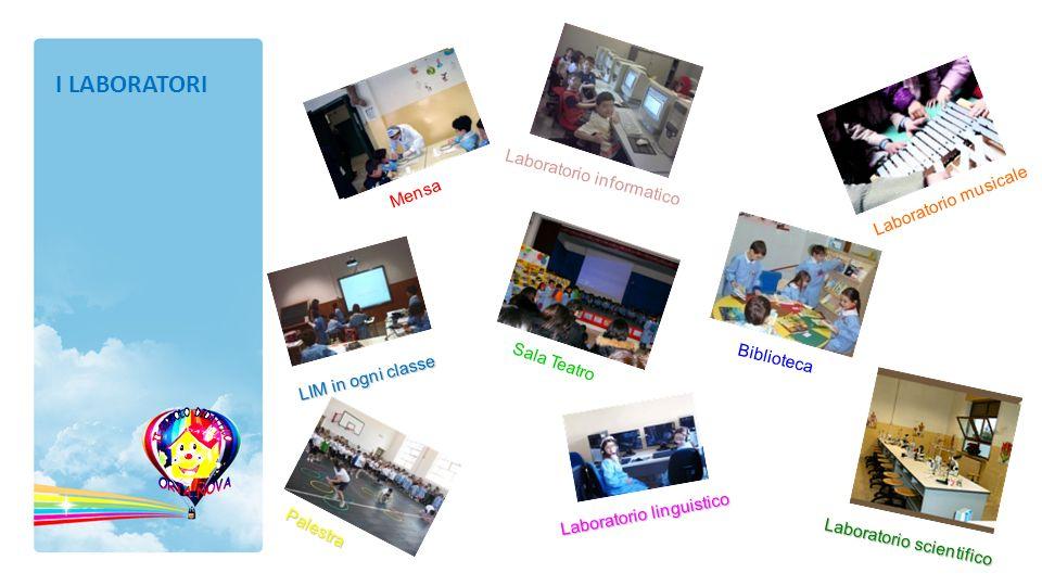 Laboratorio linguistico Laboratorio musicale Laboratorio scientifico Biblioteca Palestra LIM in ogni classe Mensa Sala Teatro Laboratorio informatico