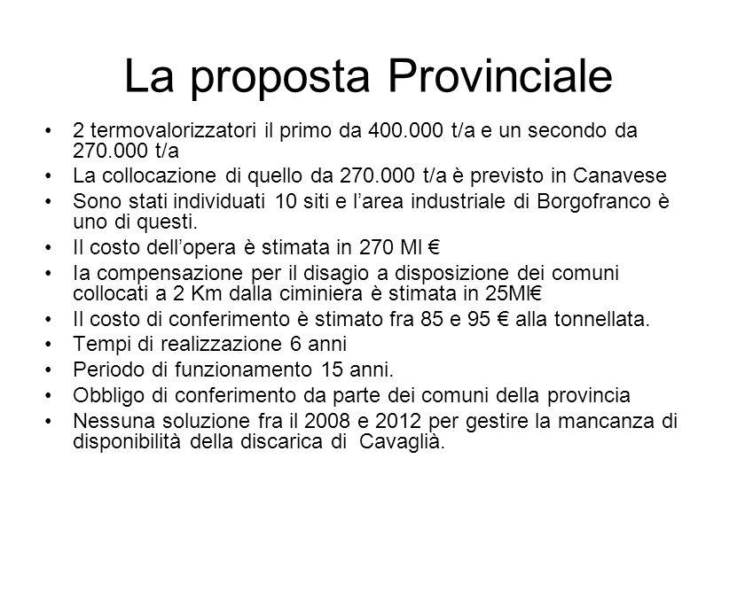 La proposta Provinciale 2 termovalorizzatori il primo da 400.000 t/a e un secondo da 270.000 t/a La collocazione di quello da 270.000 t/a è previsto in Canavese Sono stati individuati 10 siti e larea industriale di Borgofranco è uno di questi.