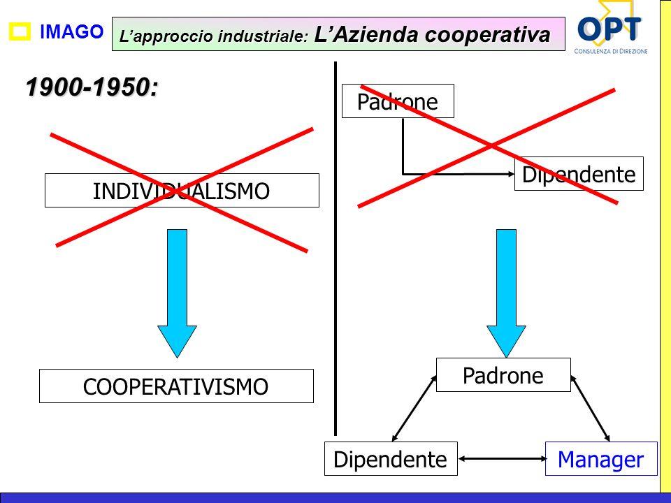 IMAGO1900-1950: INDIVIDUALISMO COOPERATIVISMO Padrone Dipendente Padrone DipendenteManager Lapproccio industriale: LAzienda cooperativa