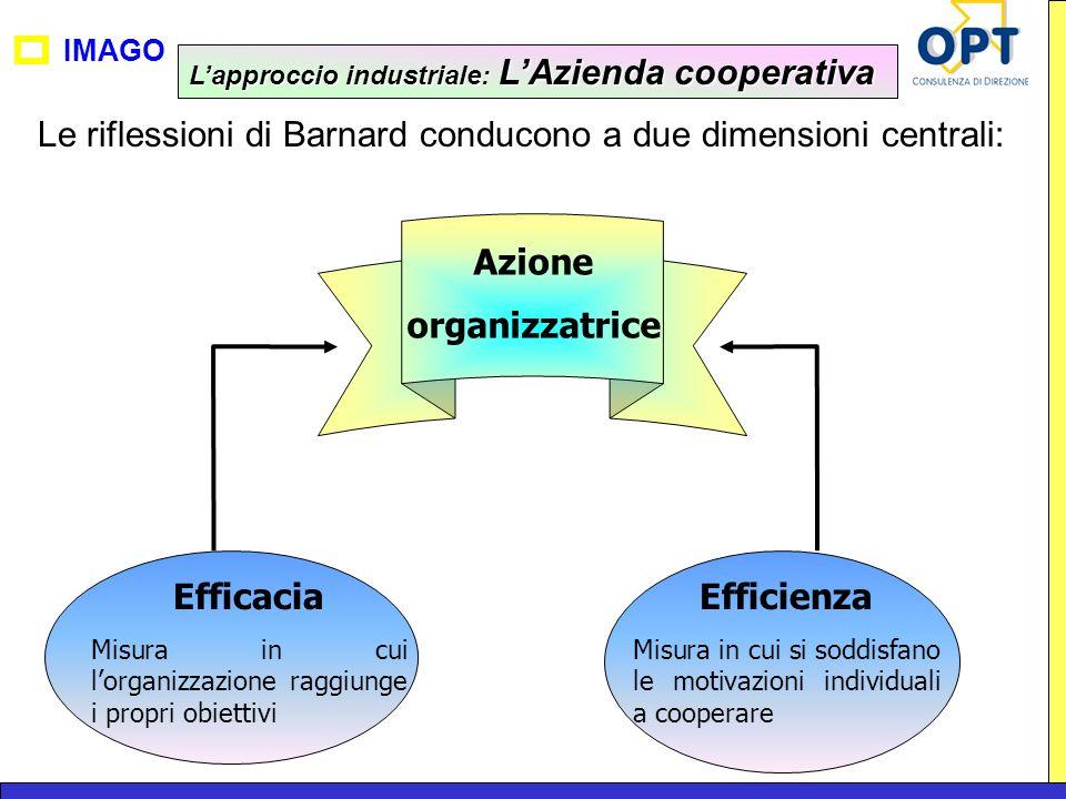 IMAGO Le riflessioni di Barnard conducono a due dimensioni centrali: Azione organizzatrice Efficacia Misura in cui lorganizzazione raggiunge i propri