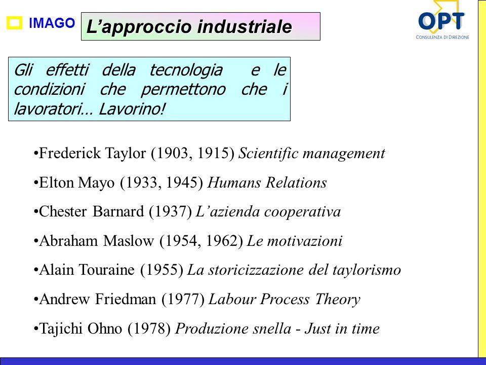IMAGO Lapproccio industriale Gli effetti della tecnologia e le condizioni che permettono che i lavoratori… Lavorino! Frederick Taylor (1903, 1915) Sci