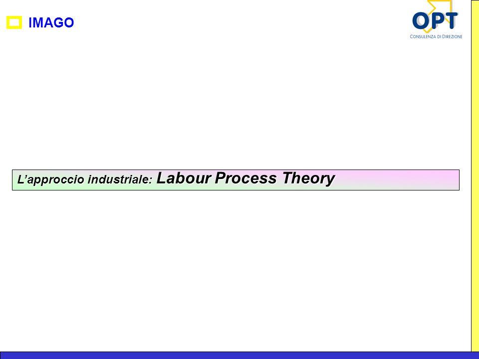 IMAGO Lapproccio industriale: Labour Process Theory