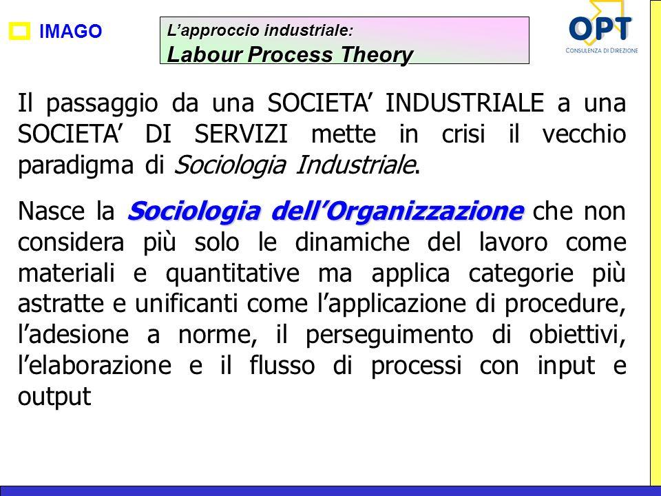 IMAGO Il passaggio da una SOCIETA INDUSTRIALE a una SOCIETA DI SERVIZI mette in crisi il vecchio paradigma di Sociologia Industriale. Sociologia dellO