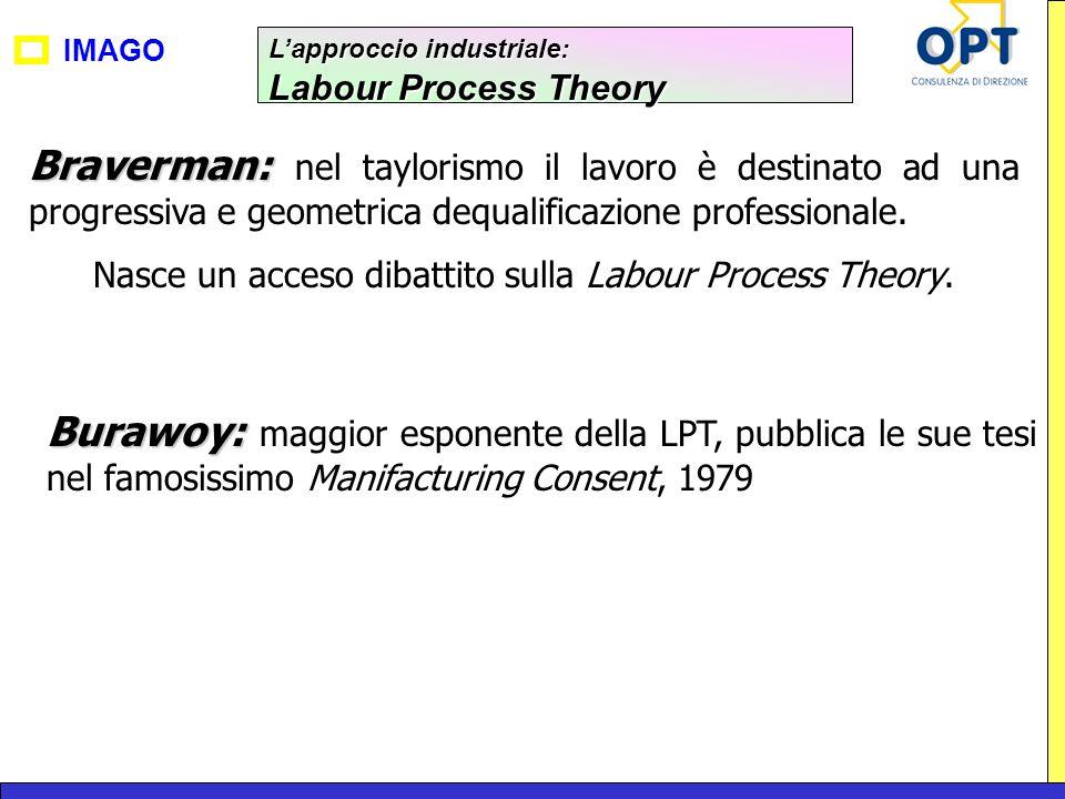 IMAGO Braverman: Braverman: nel taylorismo il lavoro è destinato ad una progressiva e geometrica dequalificazione professionale. Nasce un acceso dibat
