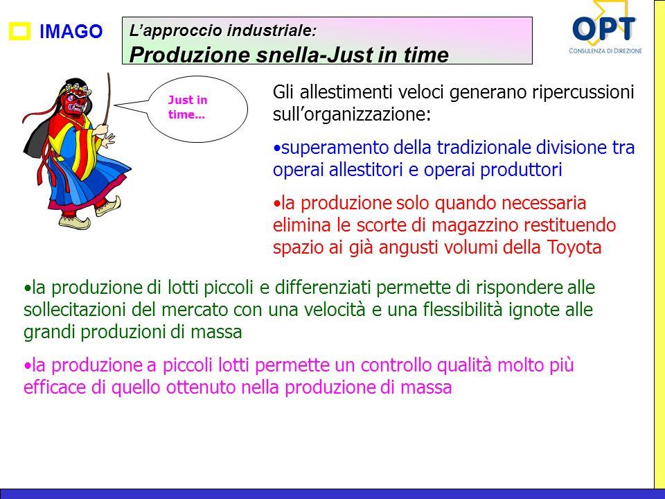 IMAGO Just in time... Lapproccio industriale: Produzione snella-Just in time Gli allestimenti veloci generano ripercussioni sullorganizzazione: supera
