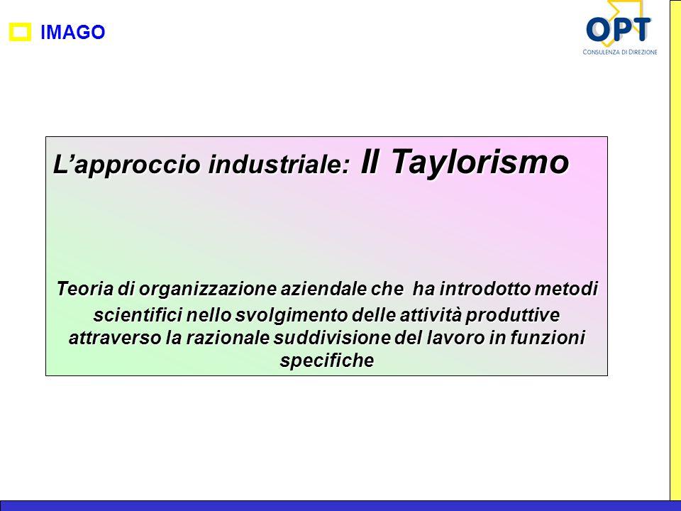IMAGO Lapproccio industriale: Il Taylorismo Teoria di organizzazione aziendale che ha introdotto metodi scientifici nello svolgimento delle attività p