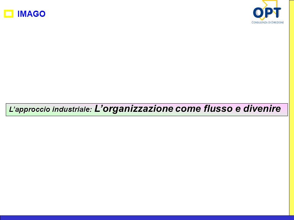 IMAGO Lapproccio industriale: Lorganizzazione come flusso e divenire