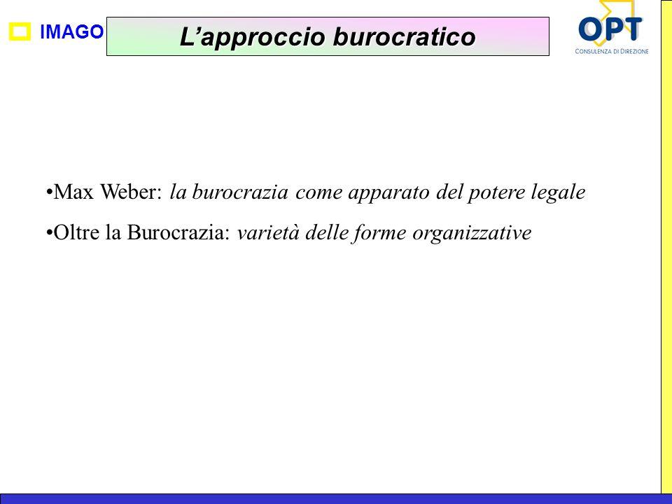 IMAGO Lapproccio burocratico Max Weber: la burocrazia come apparato del potere legale Oltre la Burocrazia: varietà delle forme organizzative