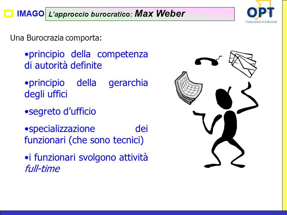 IMAGO Lapproccio burocratico: Max Weber Una Burocrazia comporta: principio della competenza di autorità definite principio della gerarchia degli uffic