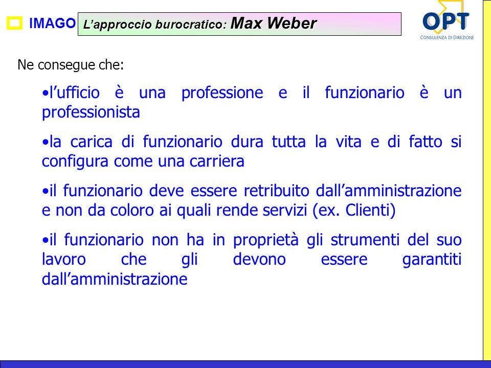 IMAGO Lapproccio burocratico: Max Weber Ne consegue che: lufficio è una professione e il funzionario è un professionista la carica di funzionario dura